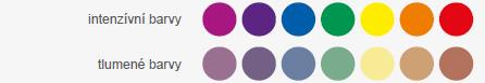 Barvy a jejich kombinace, sytost